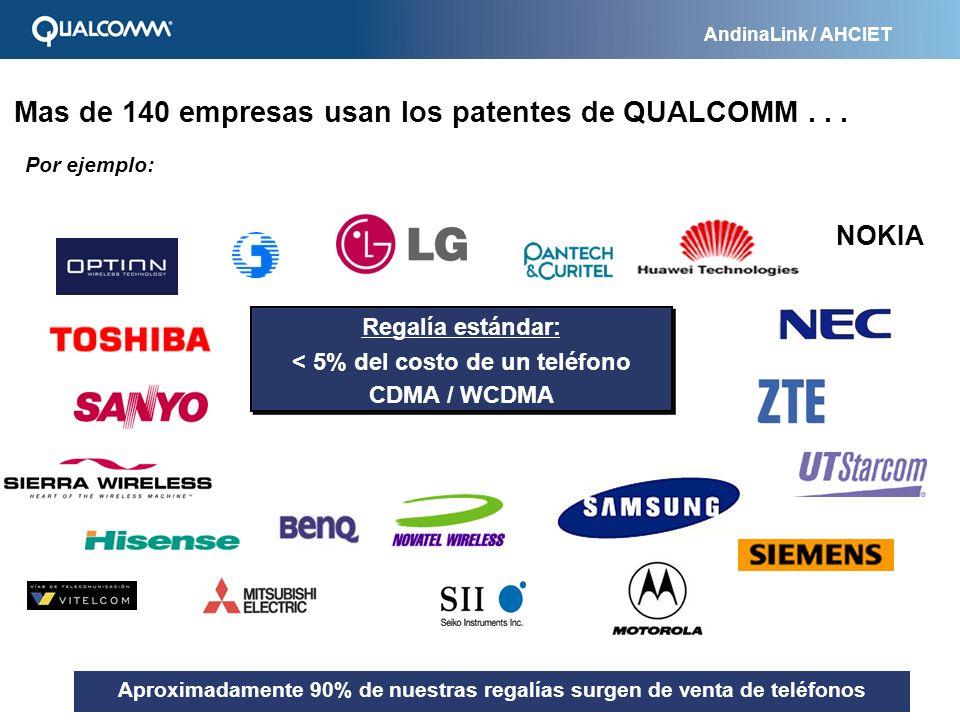 AndinaLink / AHCIET Por ejemplo: NOKIA Regalía estándar: < 5% del costo de un teléfono CDMA / WCDMA Regalía estándar: < 5% del costo de un teléfono CD