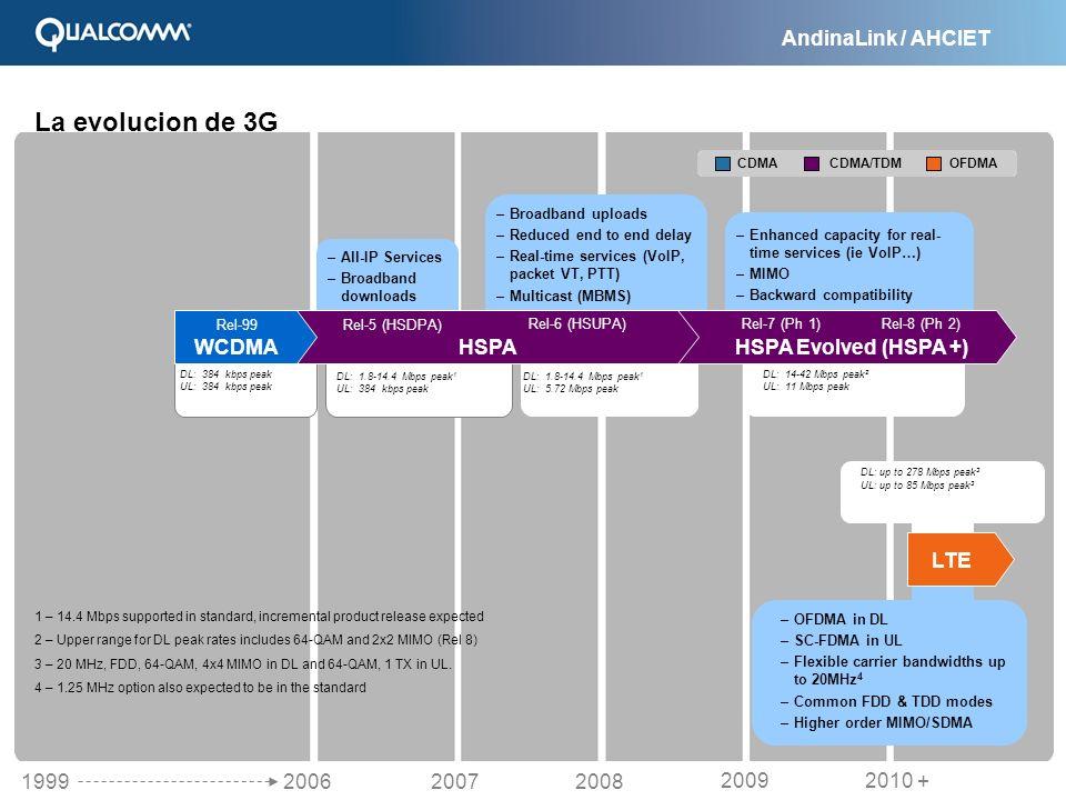 AndinaLink / AHCIET HSDPA en el Mundo Mas de 195 redes en mas de 70 Paises Mas del 80% de las redes WCDMA ya ofrecen HSDPA (165 operadores) Mas de 100 operadores ofrecen 3.6Mbps y alrededor de 15 ofrecen 7.2Mbps Telstra en Australia provee servicio a 14.4Mbps En muchos Paises la velocidad del servicio mobil BB iguala o excede al fijo Fuente: Informa Telecoms & Media