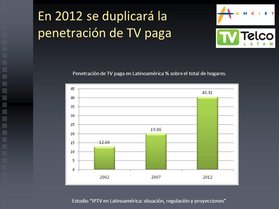 En 2012 se duplicará la penetración de TV paga Estudio IPTV en Latinoamérica: situación, regulación y proyecciones Penetración de TV paga en Latinoamé