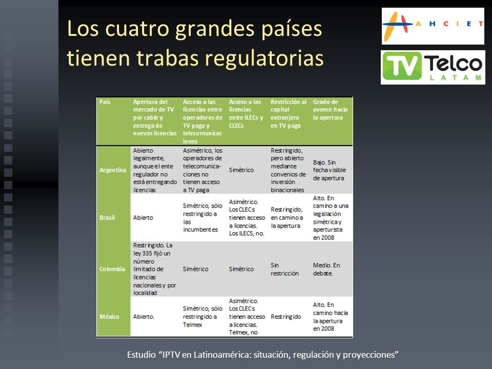 Las inversiones tendrán un pico en 2008-2010 2007: Telsur, Maxcom, CVT, UNE 2008-2009: Telmex, Oi, Brasil Telecom, Telesp, GVT, CANTV, ETB, Emcali, Telebucaramanga, Andinatel-Pacifictel, Telefonica de Chile, Telefonica del Perú, Codetel, Telecom E.S., C&W Panamá, Telefonica del Perú, Antel, COTAS, MVS, ¿Telecom Argentina, Telefónica de Argentina, Telmex Argentina, Iplan.