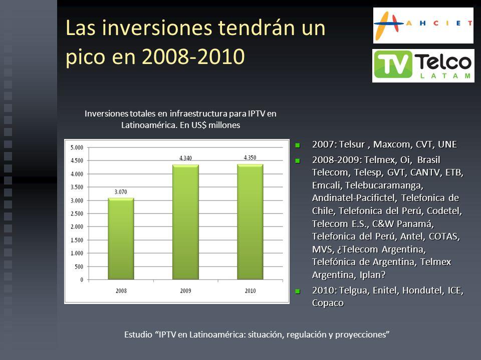 Las inversiones tendrán un pico en 2008-2010 2007: Telsur, Maxcom, CVT, UNE 2008-2009: Telmex, Oi, Brasil Telecom, Telesp, GVT, CANTV, ETB, Emcali, Te
