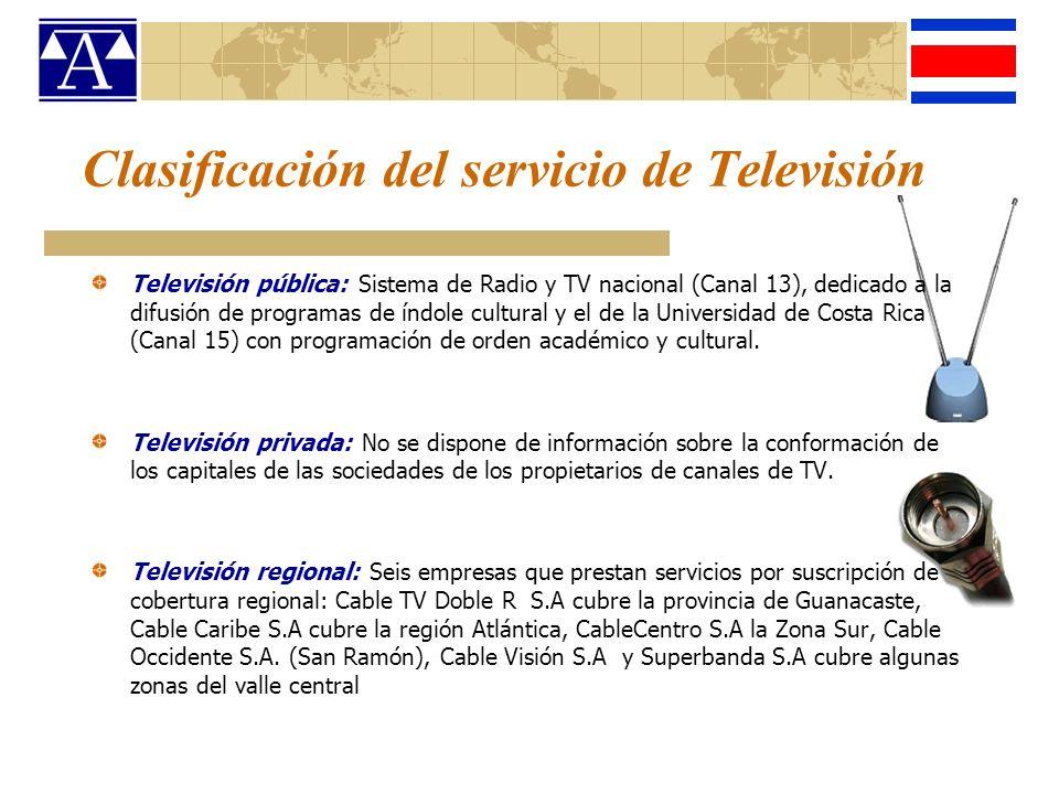 Clasificación del servicio de Televisión Canales comunitarios: En Costa Rica no hay.