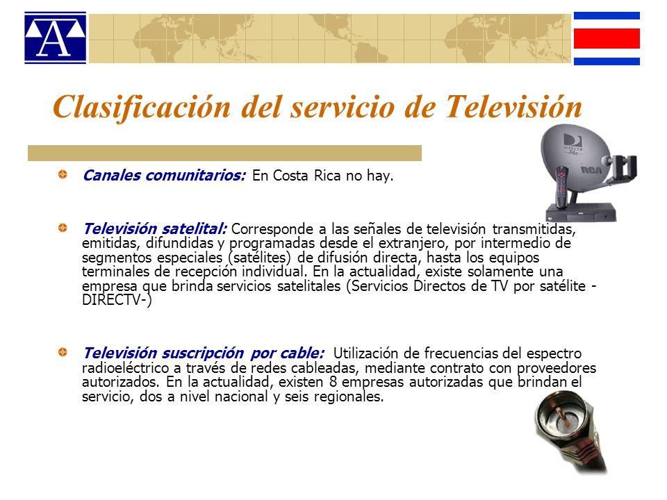 Características de Consumo Tenencia de TV: El 90% de los hogares en Costa Rica poseen televisor a color (94% en zona urbana y 84% en zona rural).