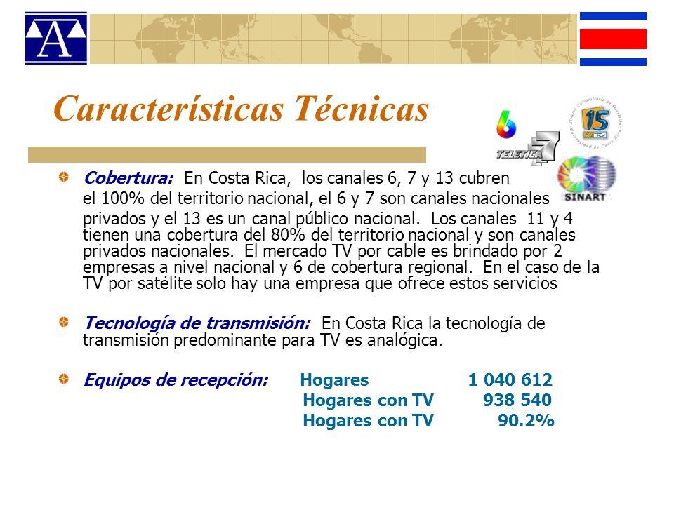 Uso del Espectro Radioeléctrico ATRIBUCIÓN DE ESPECTRO EN EL RANGO DE 9 KHz a 30 GHz SEGÚN EL PLAN DE ATRIBUCION DE FRECUENCIAS DE LA UIT TIPO DE SERVICIOASIGNADO EN MHz por Servicio RADIODIFUSION2,251,750 RADIONAVEGACIÓN1,400,080 FIJO-MOVIL16,585,595 RADIONAV.