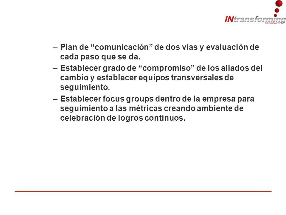 –Plan de comunicación de dos vías y evaluación de cada paso que se da.