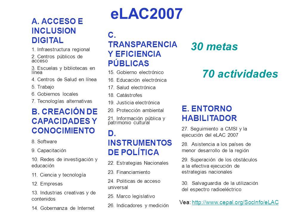 30 metas 70 actividades eLAC2007 A. ACCESO E INCLUSION DIGITAL 1.