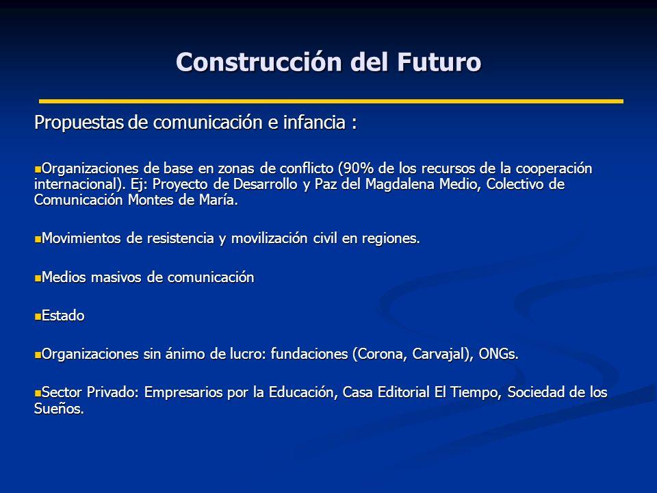 Construcción del Futuro Propuestas de comunicación e infancia : Organizaciones de base en zonas de conflicto (90% de los recursos de la cooperación internacional).