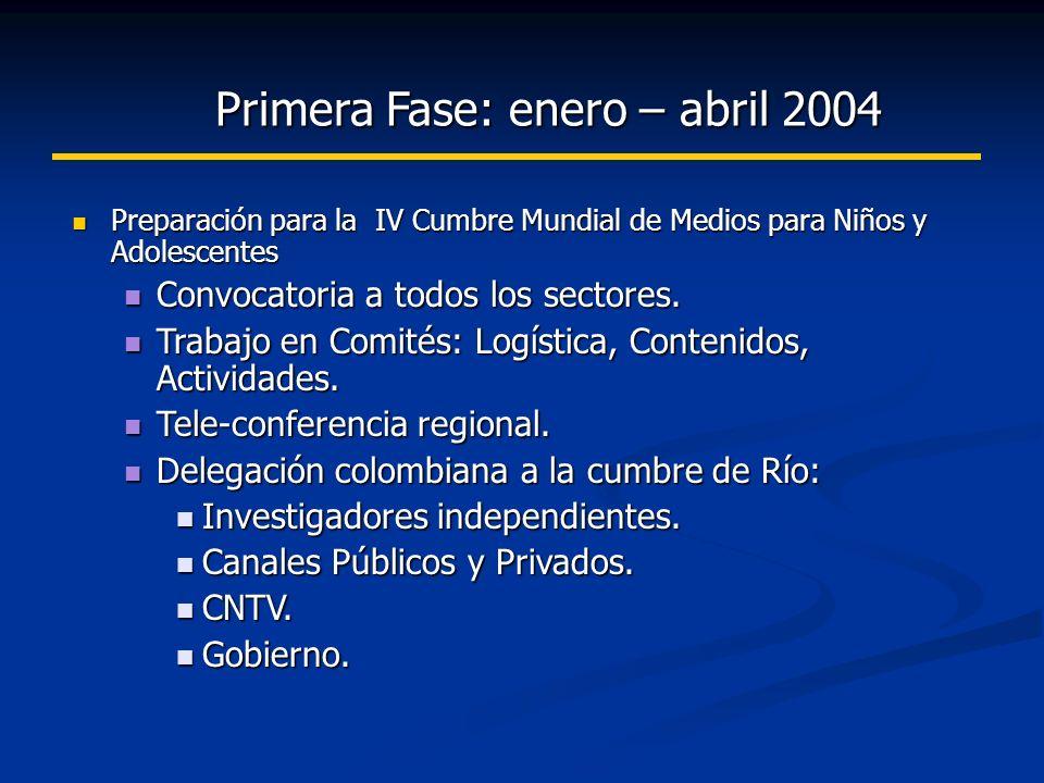 Primera Fase: enero – abril 2004 Primera Fase: enero – abril 2004 Preparación para la IV Cumbre Mundial de Medios para Niños y Adolescentes Preparación para la IV Cumbre Mundial de Medios para Niños y Adolescentes Convocatoria a todos los sectores.