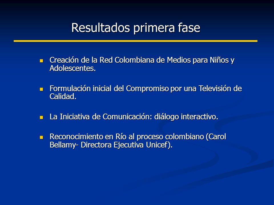 Resultados primera fase Creación de la Red Colombiana de Medios para Niños y Adolescentes.