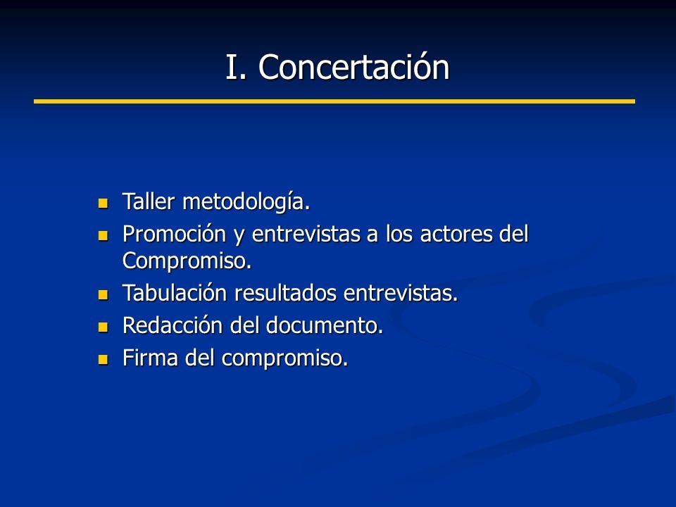 I.Concertación I. Concertación Taller metodología.