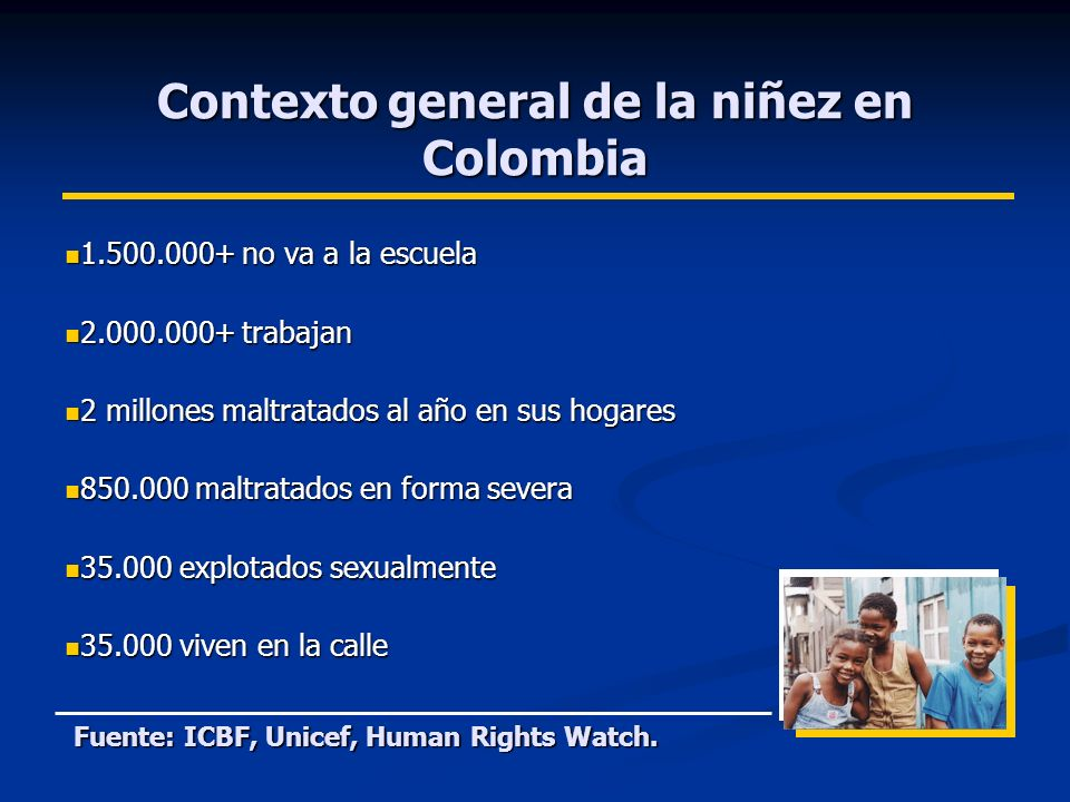 Contexto general de la niñez en Colombia 1.500.000+ no va a la escuela 1.500.000+ no va a la escuela 2.000.000+ trabajan 2.000.000+ trabajan 2 millones maltratados al año en sus hogares 2 millones maltratados al año en sus hogares 850.000 maltratados en forma severa 850.000 maltratados en forma severa 35.000 explotados sexualmente 35.000 explotados sexualmente 35.000 viven en la calle 35.000 viven en la calle Fuente: ICBF, Unicef, Human Rights Watch.