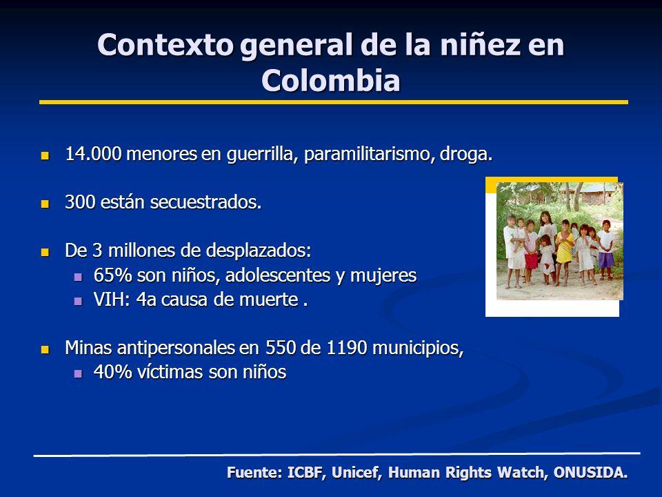 Contexto general de la niñez en Colombia 14.000 menores en guerrilla, paramilitarismo, droga.