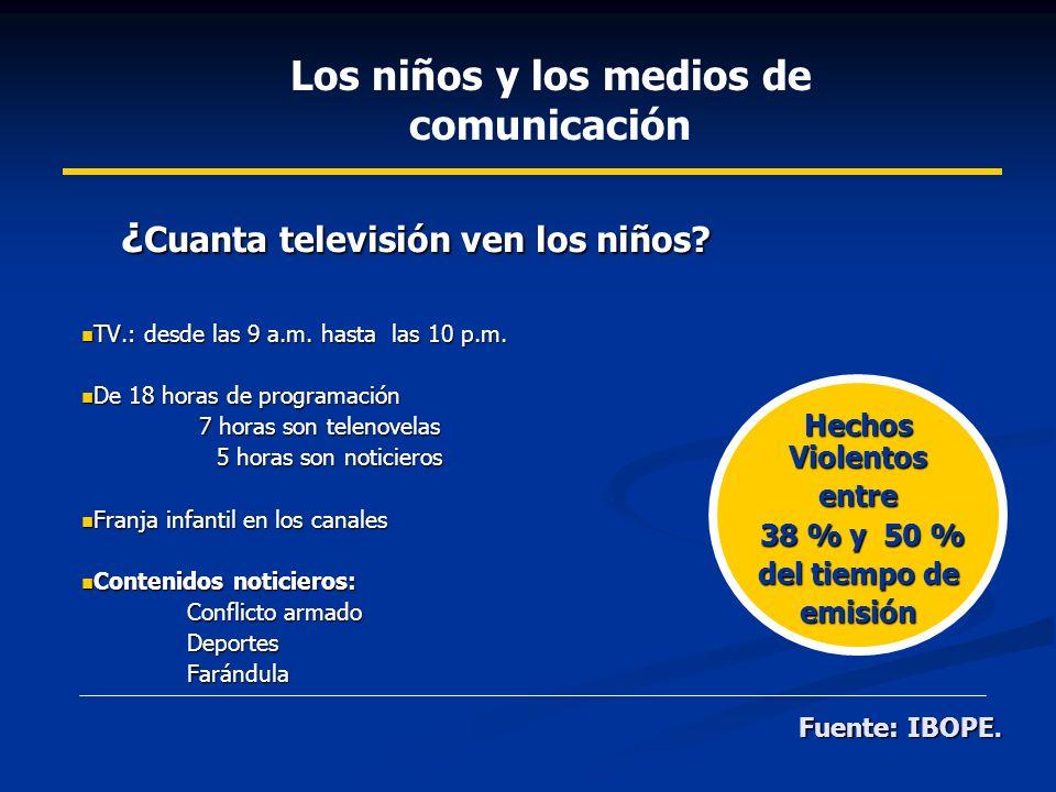 TV.: desde las 9 a.m.hasta las 10 p.m. TV.: desde las 9 a.m.