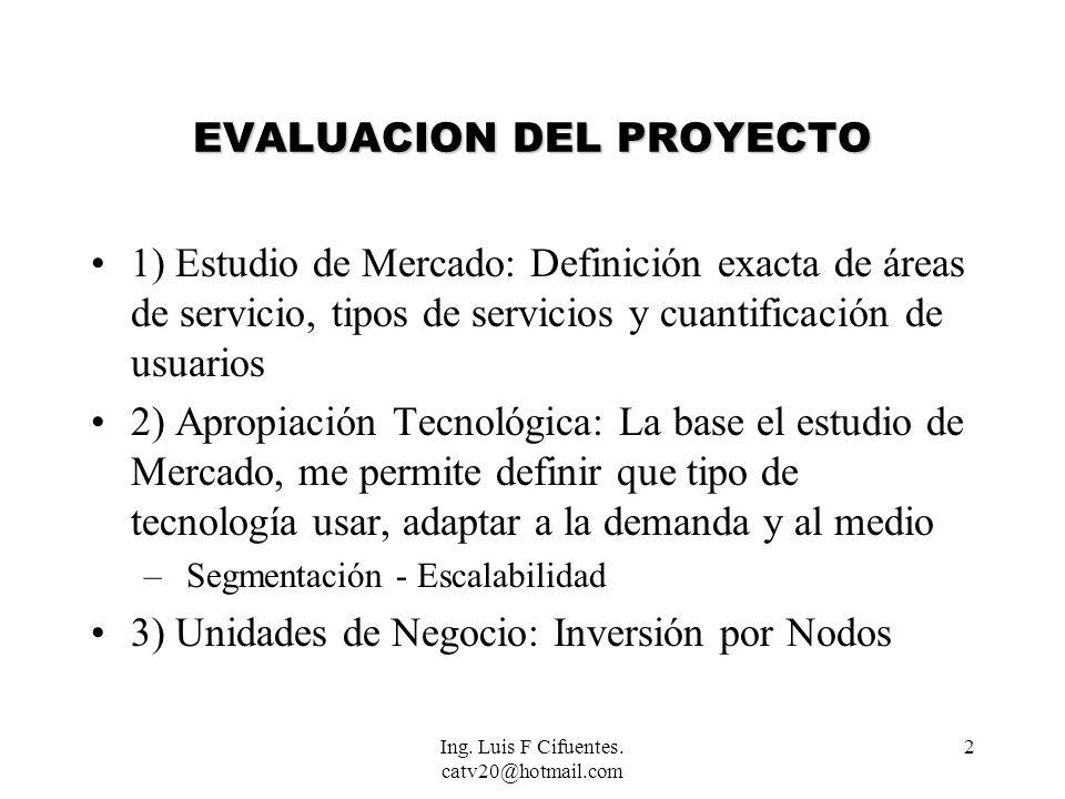 Ing. Luis F Cifuentes. catv20@hotmail.com 3 Estudio De Mercado: Radiografía de mi Ciudad