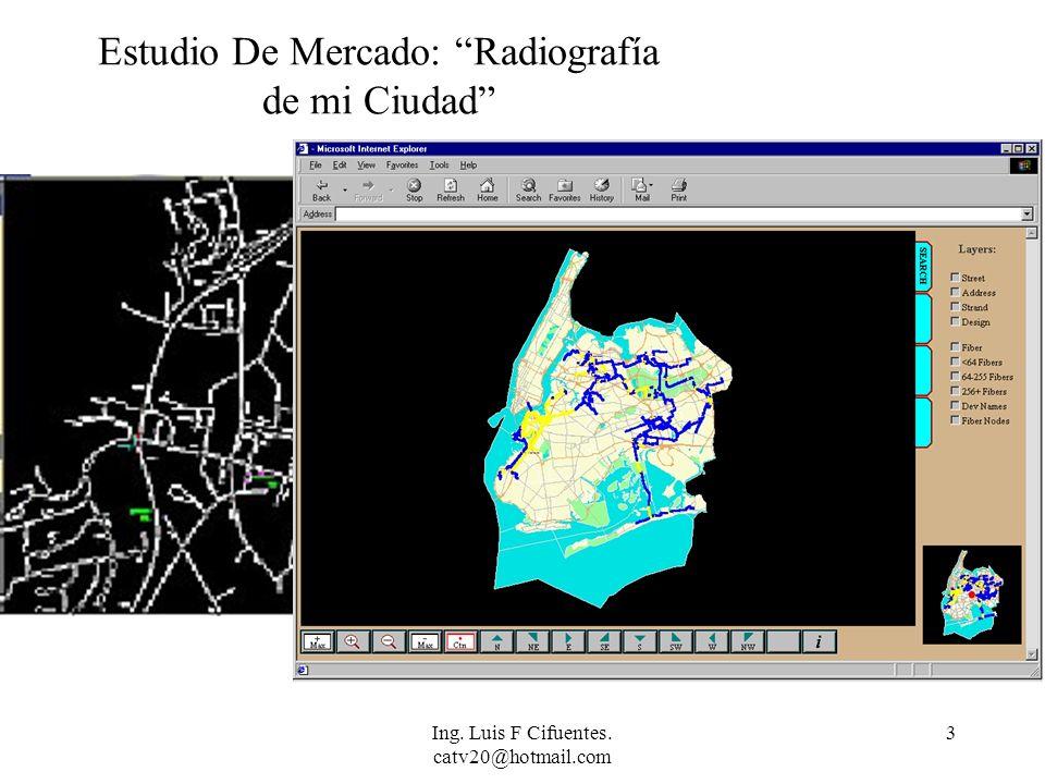 Ing. Luis F Cifuentes. catv20@hotmail.com 24 Fuentes De Ruido