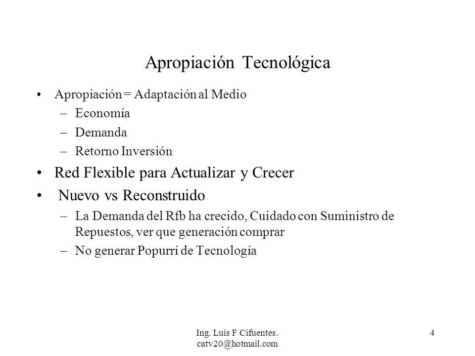 Ing. Luis F Cifuentes. catv20@hotmail.com 15 Sistemas De Operación