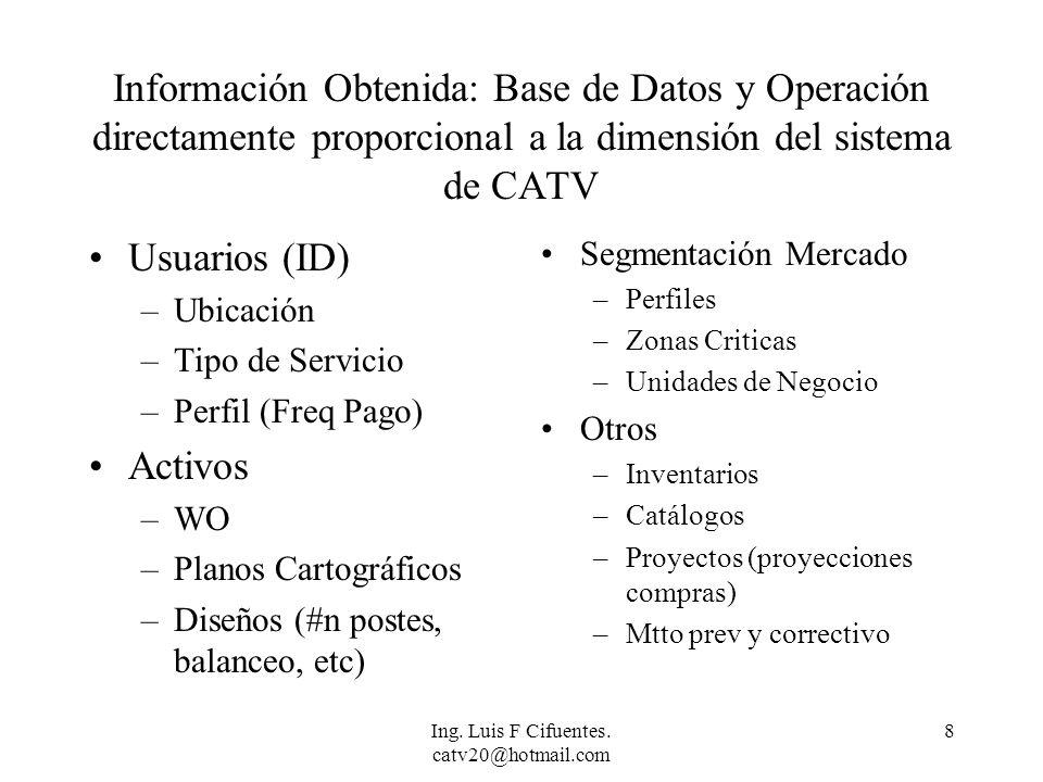 Ing. Luis F Cifuentes. catv20@hotmail.com 29 GRACIAS !! POR SU ATENCION !!