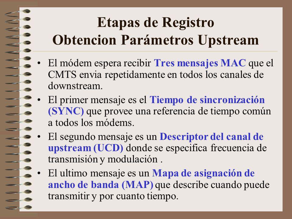 Etapas de Registro Obtencion Parámetros Upstream El módem espera recibir Tres mensajes MAC que el CMTS envia repetidamente en todos los canales de downstream.
