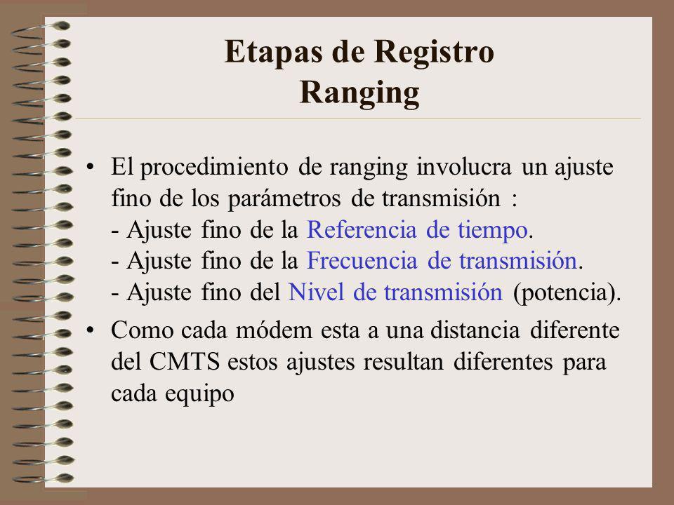 Etapas de Registro Ranging El procedimiento de ranging involucra un ajuste fino de los parámetros de transmisión : - Ajuste fino de la Referencia de tiempo.
