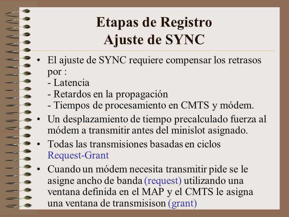 Etapas de Registro Ajuste de SYNC El ajuste de SYNC requiere compensar los retrasos por : - Latencia - Retardos en la propagación - Tiempos de procesamiento en CMTS y módem.