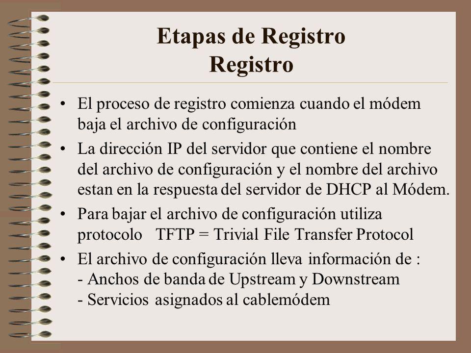 Etapas de Registro Registro El proceso de registro comienza cuando el módem baja el archivo de configuración La dirección IP del servidor que contiene el nombre del archivo de configuración y el nombre del archivo estan en la respuesta del servidor de DHCP al Módem.