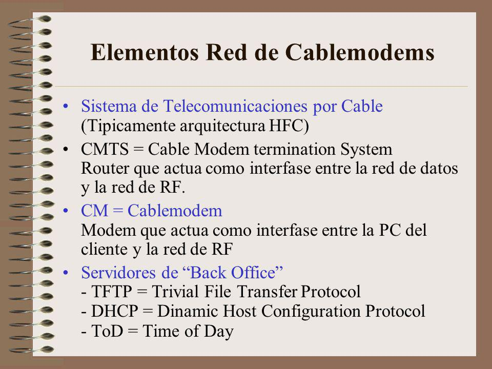 Etapas de Registro Respuesta del CMTS El dialogo entre el CMTS y el módem continua hasta que el CMTS queda stisfecho con los parámetros que utiliza el módem : - Sincronismo con errores inferiores a 1 microseg.