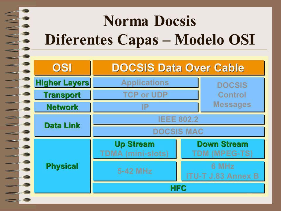 Capa Física Docsis Transmisión Downstream Rango de frecuencias : 54 – 750 o 860 MHz Modulación : 64 QAM – 256 QAM Ancho del Canal : 6 MHz Velocidad bruta : 30.34 Mbps – 40.44 Mbps Transporte : Frames MPEG2 de 188 bytes 1 byte Sync + 3 bytes header + 184 bytes payload Multiplexación : TDM = Time Division Multiplexing Corrección errores : FEC = Foward Error Correction Red Solomon Coding = 16 bytes Total = 188 bytes mpeg2 + 16 bytes FEC = 204 bytes Encripción : DES = Data Encryption Standard