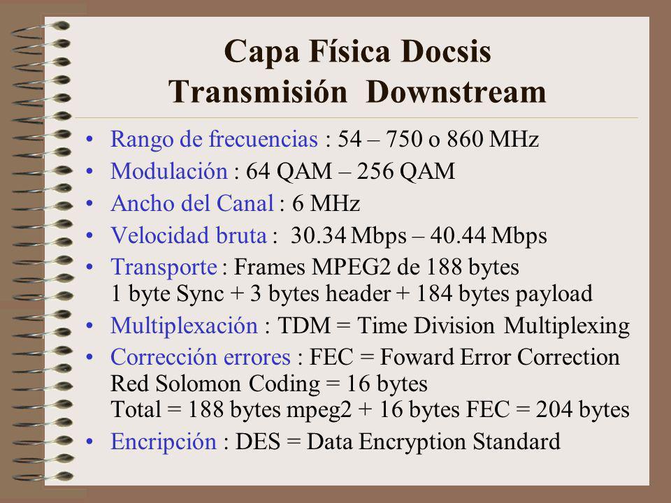 Etapas de Registro de un Cablemódem Adquisición del canal.