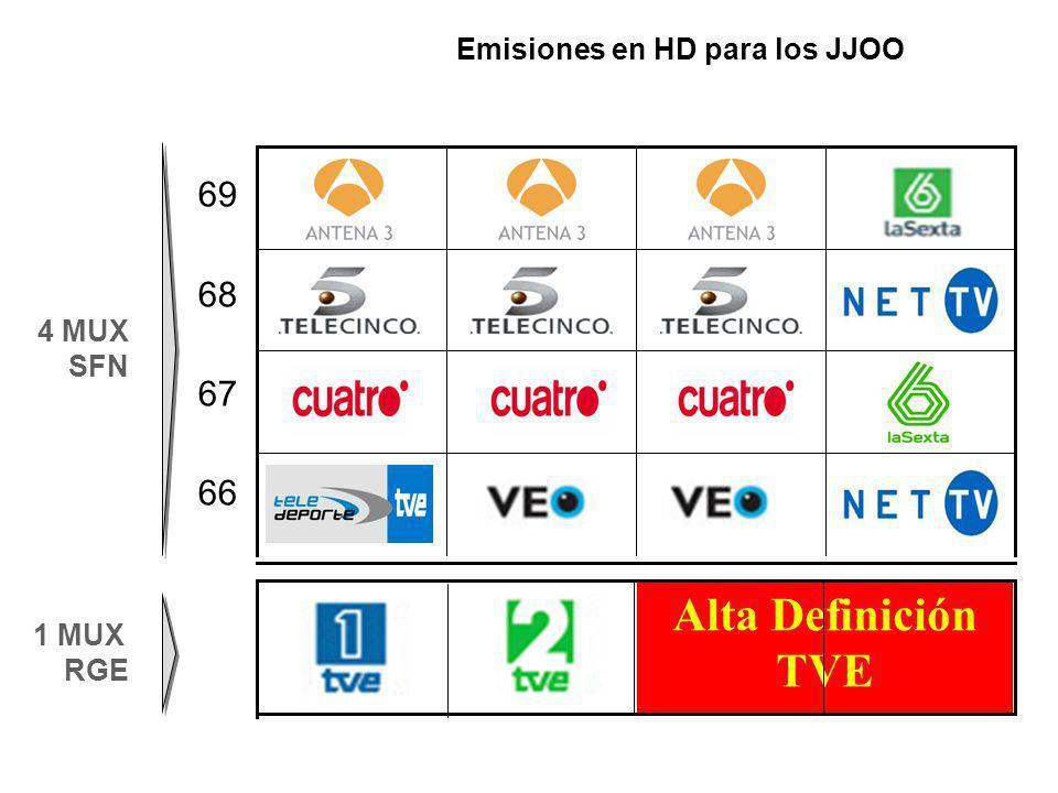 Emisiones en HD para los JJOO 4 MUX SFN 69 68 67 66 1 MUX RGE Alta Definición TVE