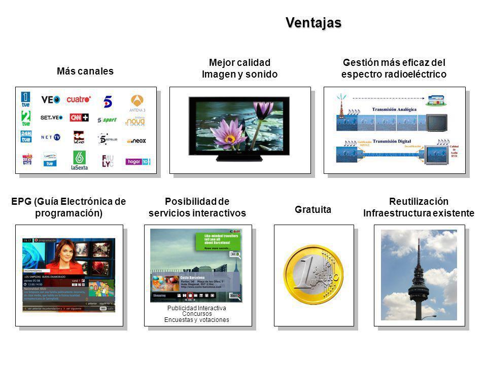 Ventajas Más canales Mejor calidad Imagen y sonido Gestión más eficaz del espectro radioeléctrico EPG (Guía Electrónica de programación) Posibilidad d