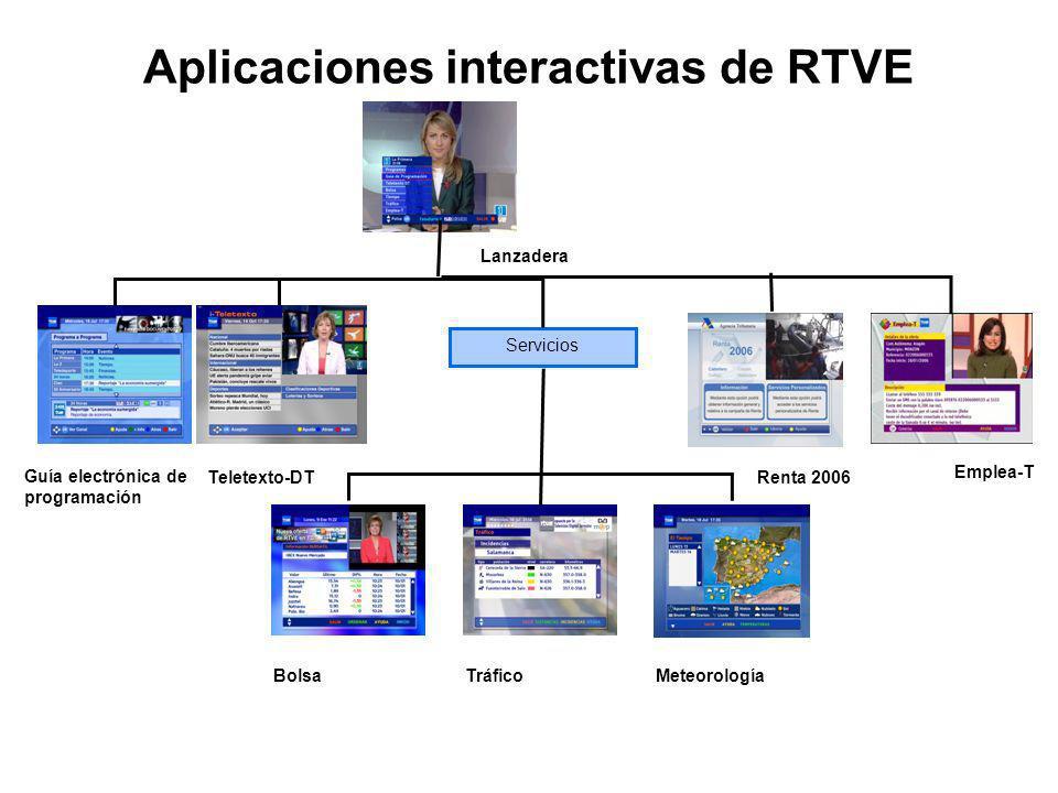 Aplicaciones interactivas de RTVE Servicios Lanzadera Guía electrónica de programación Teletexto-DT BolsaTráficoMeteorología Emplea-T Renta 2006
