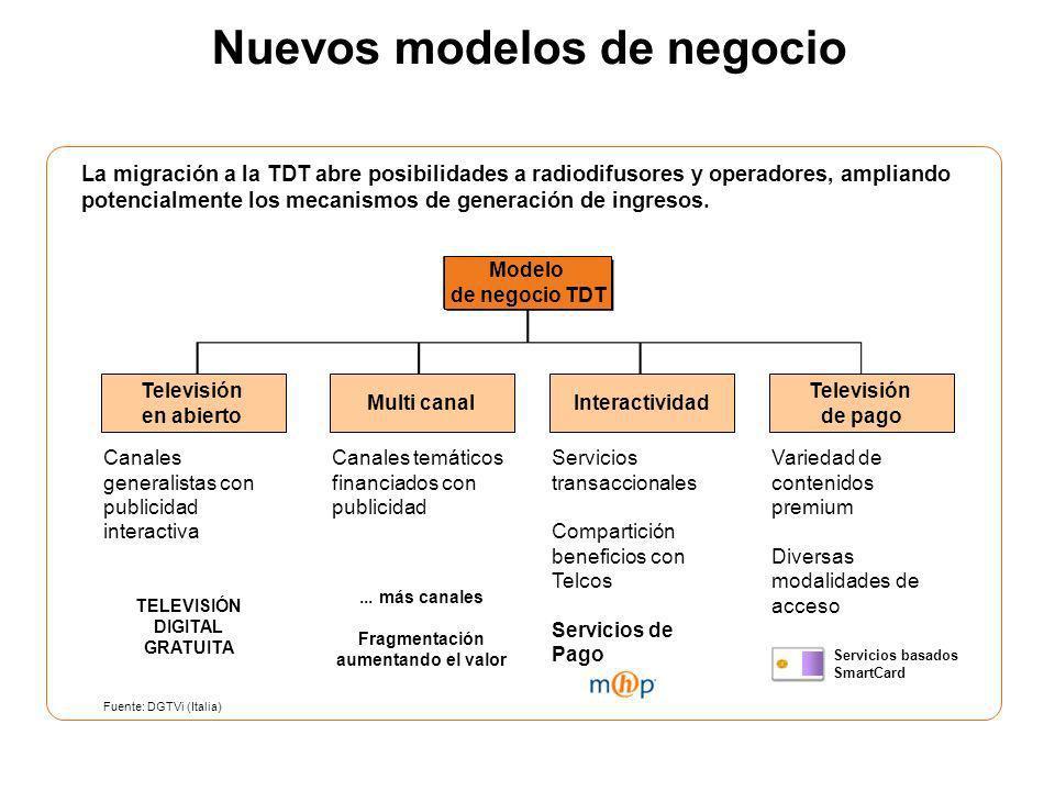La migración a la TDT abre posibilidades a radiodifusores y operadores, ampliando potencialmente los mecanismos de generación de ingresos. Nuevos mode