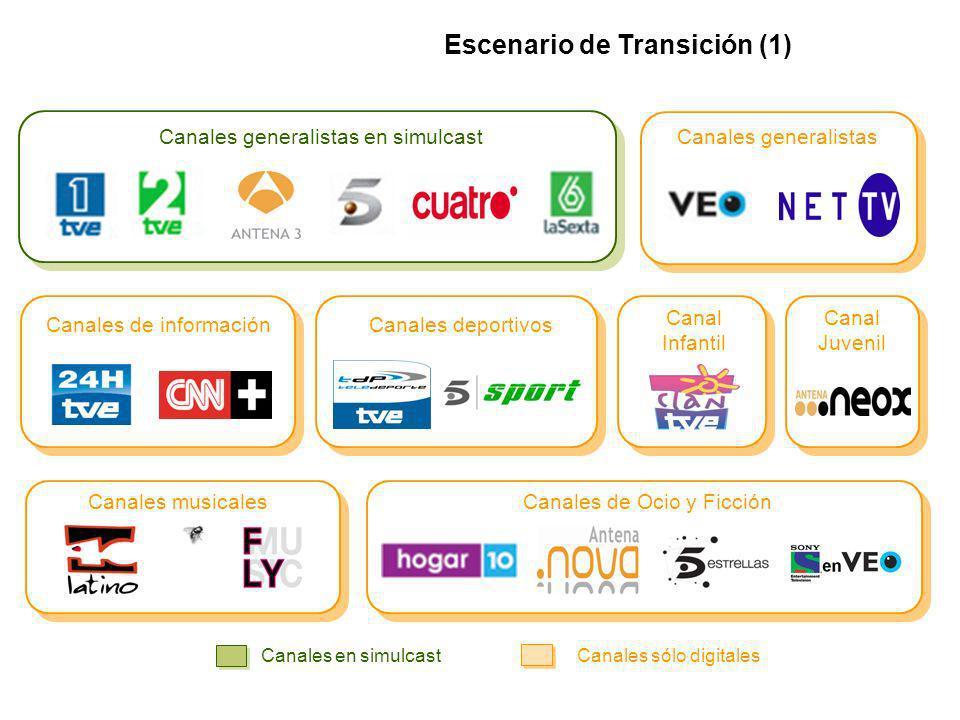 Canales de información Canales deportivos Canales musicales Canales en simulcastCanales sólo digitales Escenario de Transición (1) Canal Infantil Cana