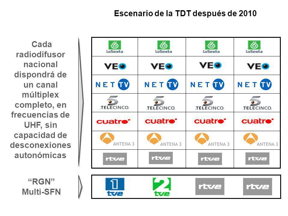 Escenario de la TDT después de 2010 RGN Multi-SFN Cada radiodifusor nacional dispondrá de un canal múltiplex completo, en frecuencias de UHF, sin capa