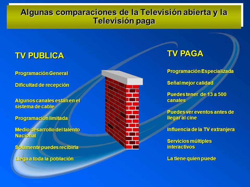 ¿Qué papel juegan los sistemas de TV pagada en el desarrollo de la infraestructura de las telecomunicaciones ? LA TELEVISION PAGADA TELE-COMUNICACIONE