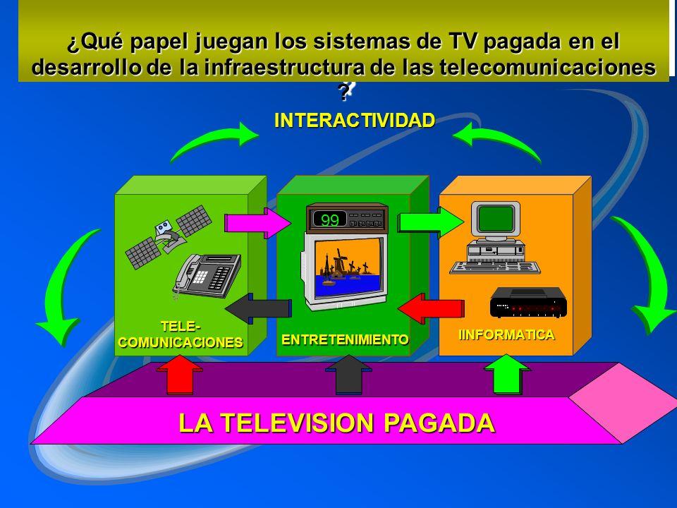 ¿Qué papel juegan los sistemas de TV pagada en el desarrollo de la infraestructura de las telecomunicaciones .