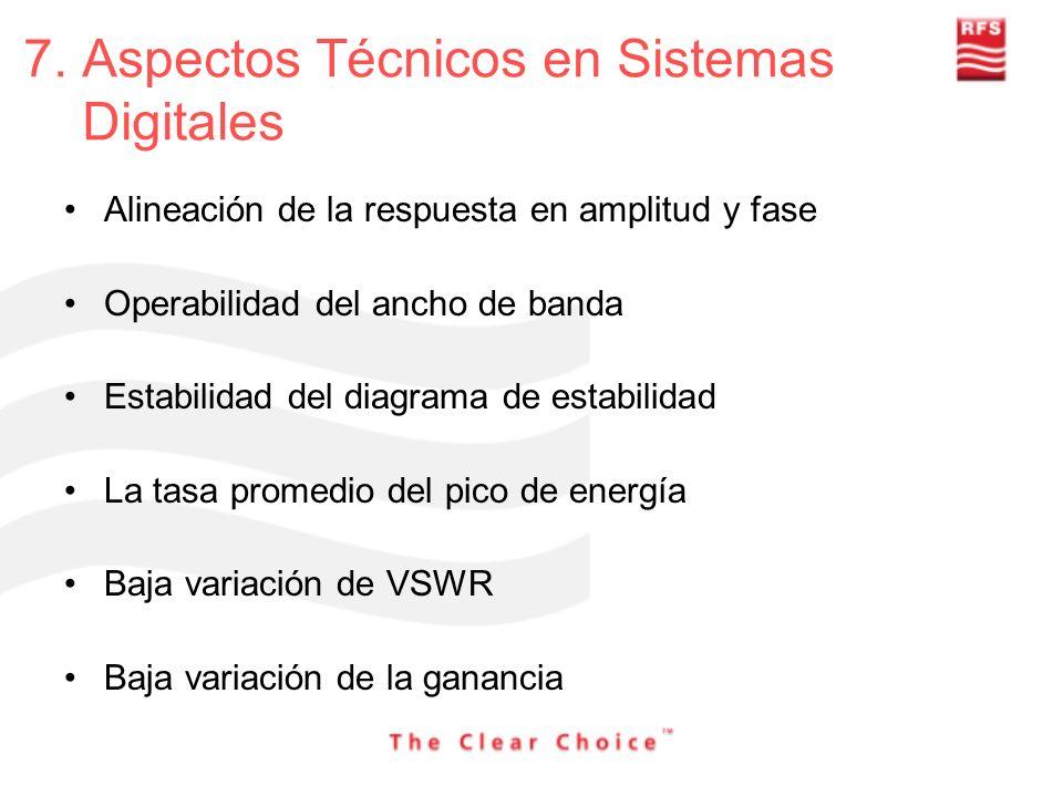 7. Aspectos Técnicos en Sistemas Digitales Alineación de la respuesta en amplitud y fase Operabilidad del ancho de banda Estabilidad del diagrama de e