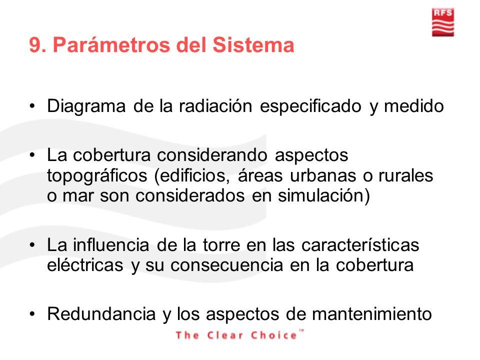9. Parámetros del Sistema Diagrama de la radiación especificado y medido La cobertura considerando aspectos topográficos (edificios, áreas urbanas o r