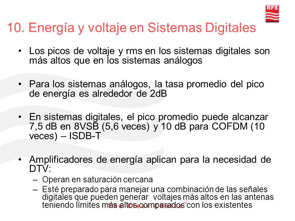 10. Energía y voltaje en Sistemas Digitales Los picos de voltaje y rms en los sistemas digitales son más altos que en los sistemas análogos Para los s
