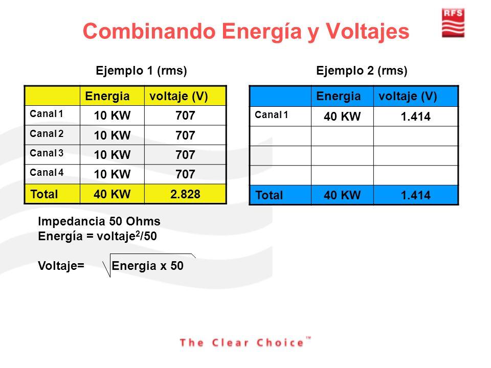 Combinando Energía y Voltajes Energiavoltaje (V) Canal 1 10 KW707 Canal 2 10 KW707 Canal 3 10 KW707 Canal 4 10 KW707 Total40 KW2.828 Energiavoltaje (V