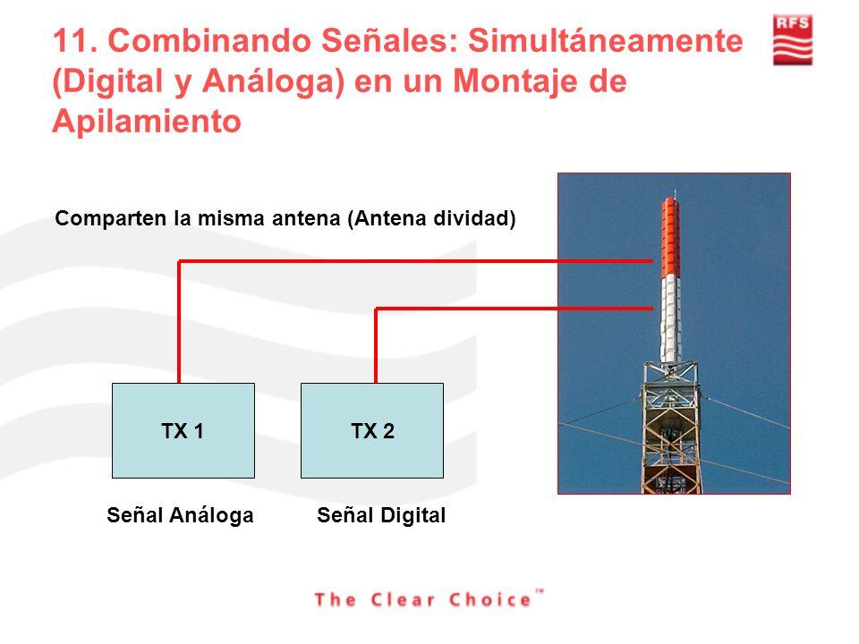 11. Combinando Señales: Simultáneamente (Digital y Análoga) en un Montaje de Apilamiento TX 1TX 2 Comparten la misma antena (Antena dividad) Señal Aná