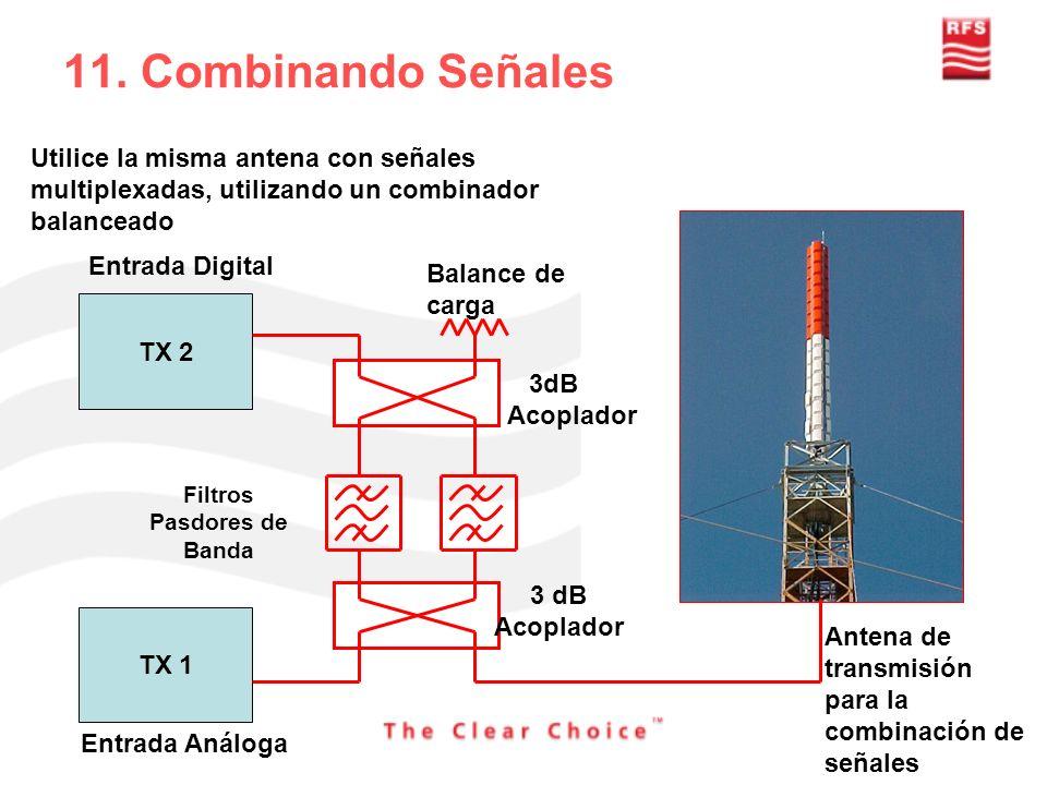 11. Combinando Señales TX 1 TX 2 Entrada Análoga Entrada Digital Utilice la misma antena con señales multiplexadas, utilizando un combinador balancead