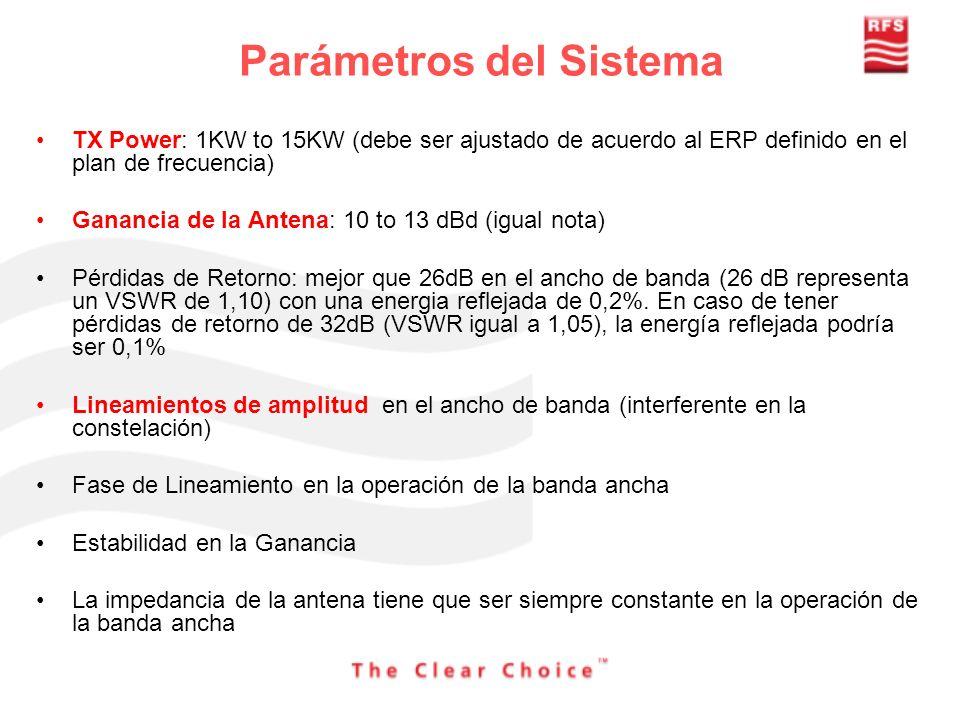 Parámetros del Sistema TX Power: 1KW to 15KW (debe ser ajustado de acuerdo al ERP definido en el plan de frecuencia) Ganancia de la Antena: 10 to 13 d