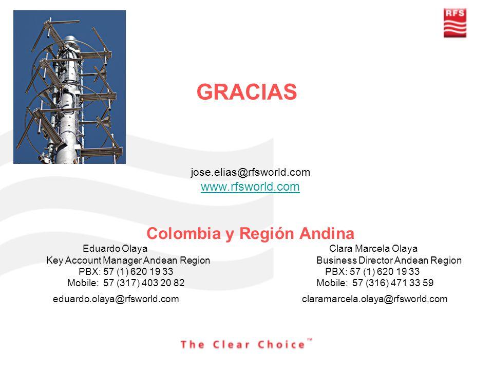 GRACIAS jose.elias@rfsworld.com www.rfsworld.com Colombia y Región Andina Eduardo Olaya Clara Marcela Olaya Key Account Manager Andean Region Business