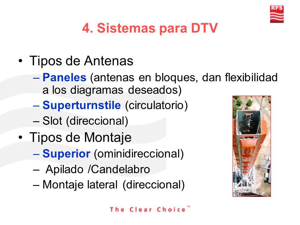 4. Sistemas para DTV Tipos de Antenas –Paneles (antenas en bloques, dan flexibilidad a los diagramas deseados) –Superturnstile (circulatorio) –Slot (d