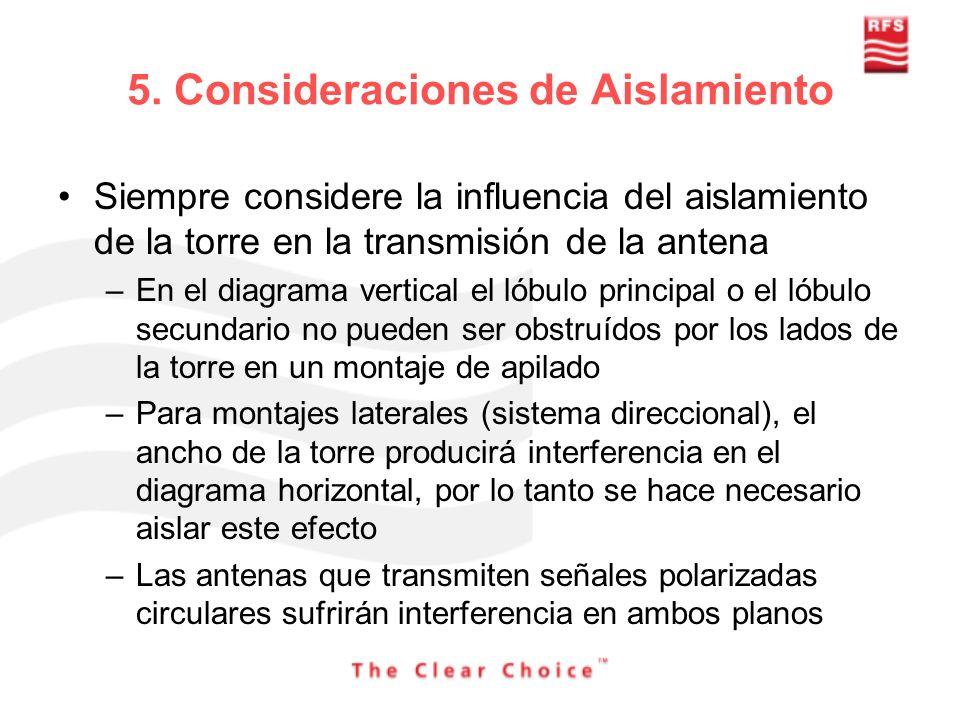 5. Consideraciones de Aislamiento Siempre considere la influencia del aislamiento de la torre en la transmisión de la antena –En el diagrama vertical