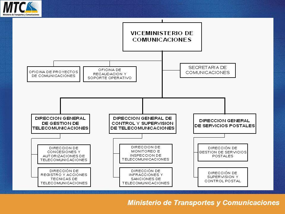 Ministerio de Transportes y Comunicaciones PARTICIPACION EXTRANJERA Sólo pueden ser titulares: personas naturales de nacionalidad peruana o personas jurídicas constituidas y domiciliadas en el Perú.