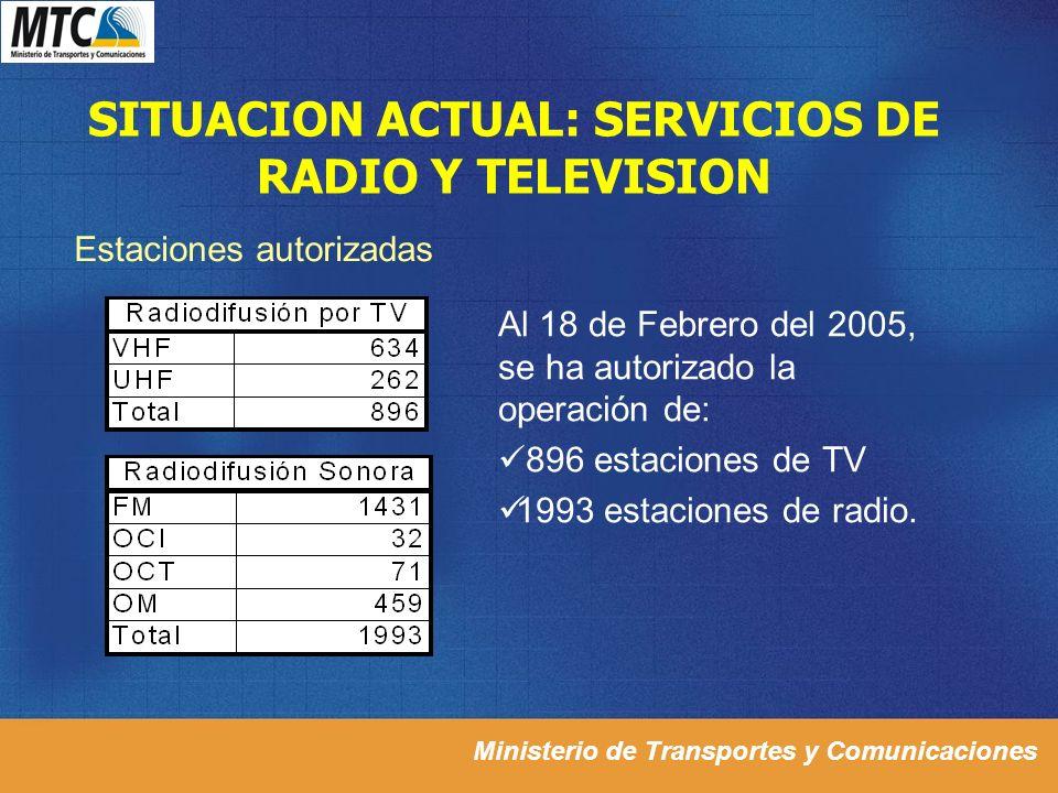 Ministerio de Transportes y Comunicaciones SITUACION ACTUAL: SERVICIOS DE RADIO Y TELEVISION Al 18 de Febrero del 2005, se ha autorizado la operación