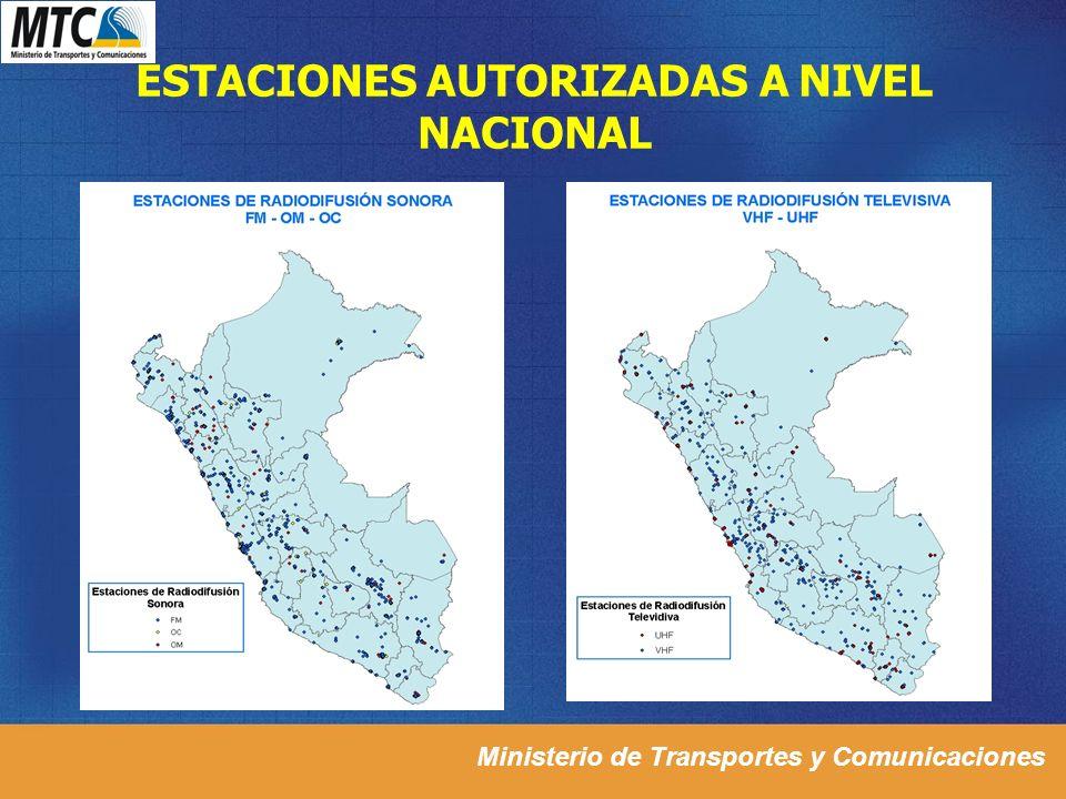 Ministerio de Transportes y Comunicaciones ESTACIONES AUTORIZADAS A NIVEL NACIONAL