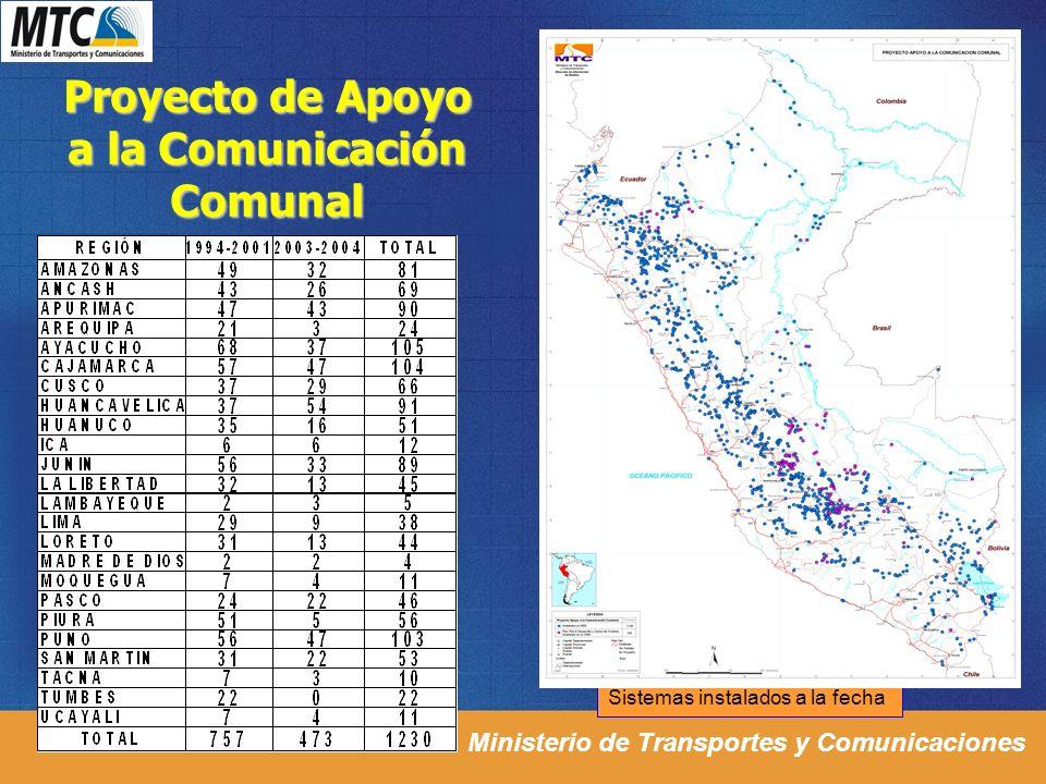 Ministerio de Transportes y Comunicaciones Proyecto de Apoyo a la Comunicación Comunal Sistemas instalados a la fecha